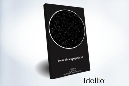 Karikatura Idollio 5 zvezdna karta